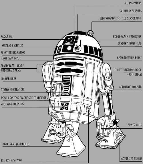 pin diagrams star wars origami on pinterest